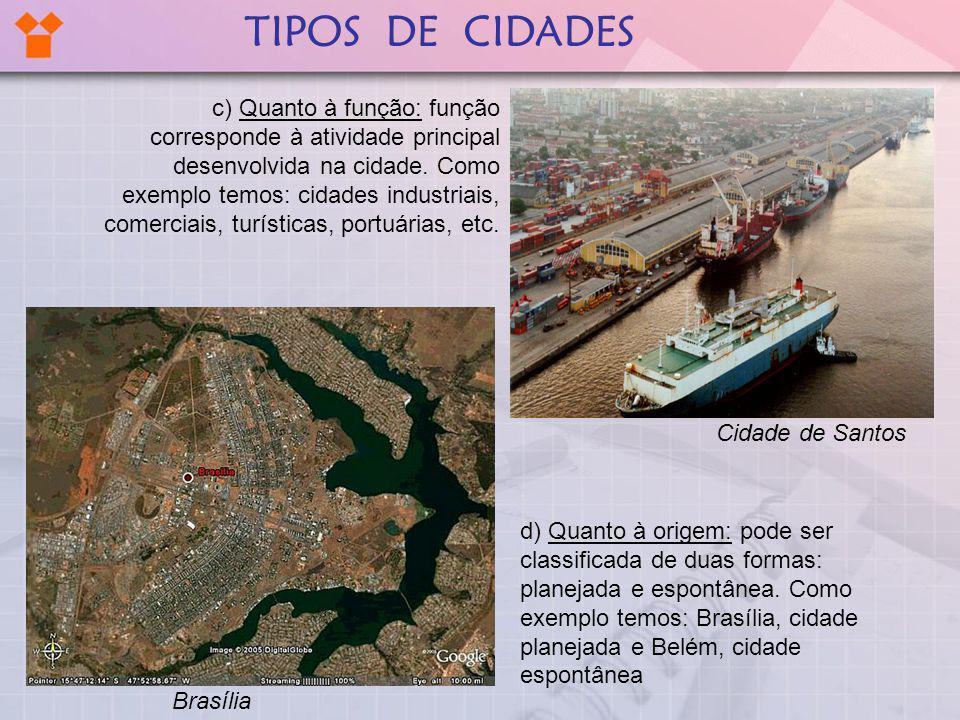 c) Quanto à função: função corresponde à atividade principal desenvolvida na cidade. Como exemplo temos: cidades industriais, comerciais, turísticas,