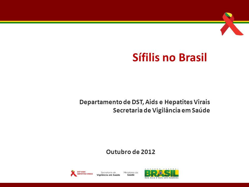 Departamento de DST, Aids e Hepatites Virais Secretaria de Vigilância em Saúde Outubro de 2012 Sífilis no Brasil