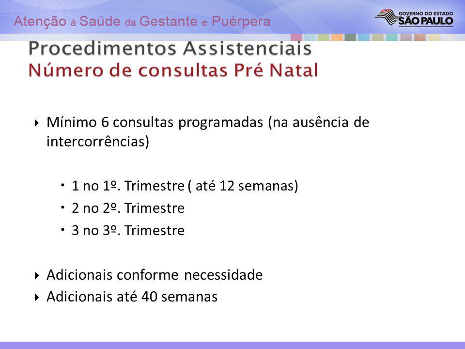 Mínimo 6 consultas programadas (na ausência de intercorrências) 1 no 1º. Trimestre ( até 12 semanas) 2 no 2º. Trimestre 3 no 3º. Trimestre Adicionais