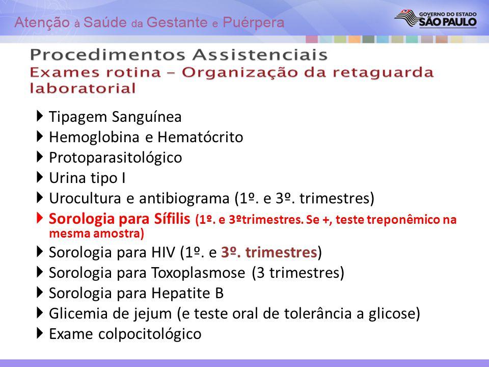 Tipagem Sanguínea Hemoglobina e Hematócrito Protoparasitológico Urina tipo I Urocultura e antibiograma (1º. e 3º. trimestres) Sorologia para Sífilis (