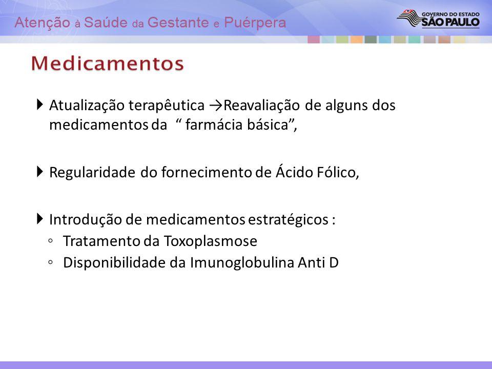 Atualização terapêutica Reavaliação de alguns dos medicamentos da farmácia básica, Regularidade do fornecimento de Ácido Fólico, Introdução de medicam