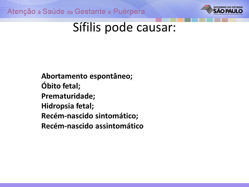 Sífilis pode causar: Abortamento espontâneo; Óbito fetal; Prematuridade; Hidropsia fetal; Recém-nascido sintomático; Recém-nascido assintomático