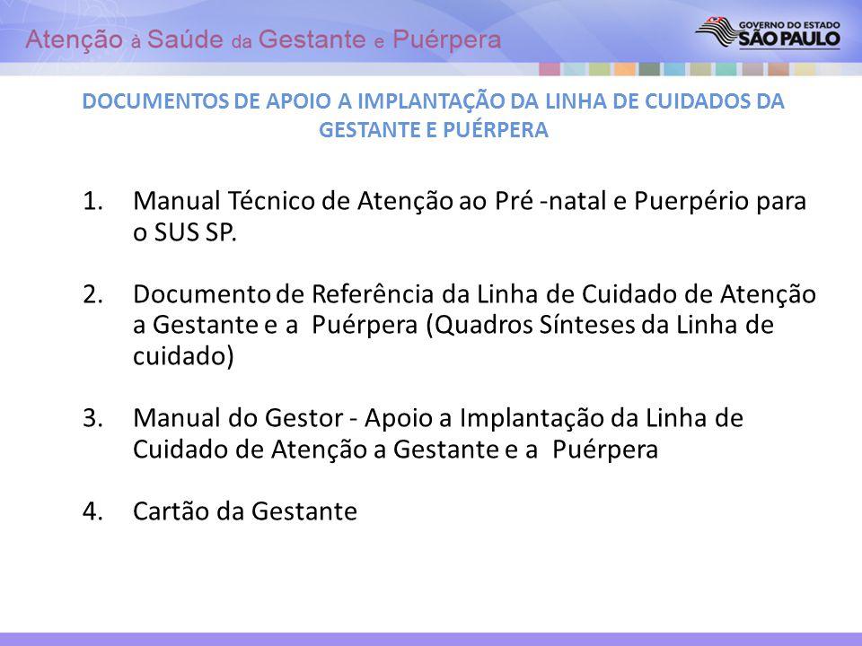 DOCUMENTOS DE APOIO A IMPLANTAÇÃO DA LINHA DE CUIDADOS DA GESTANTE E PUÉRPERA 1.Manual Técnico de Atenção ao Pré -natal e Puerpério para o SUS SP. 2.D