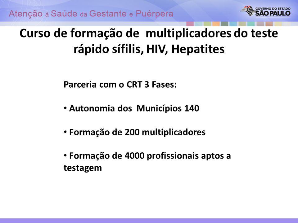 Curso de formação de multiplicadores do teste rápido sífilis, HIV, Hepatites Parceria com o CRT 3 Fases: Autonomia dos Municípios 140 Formação de 200