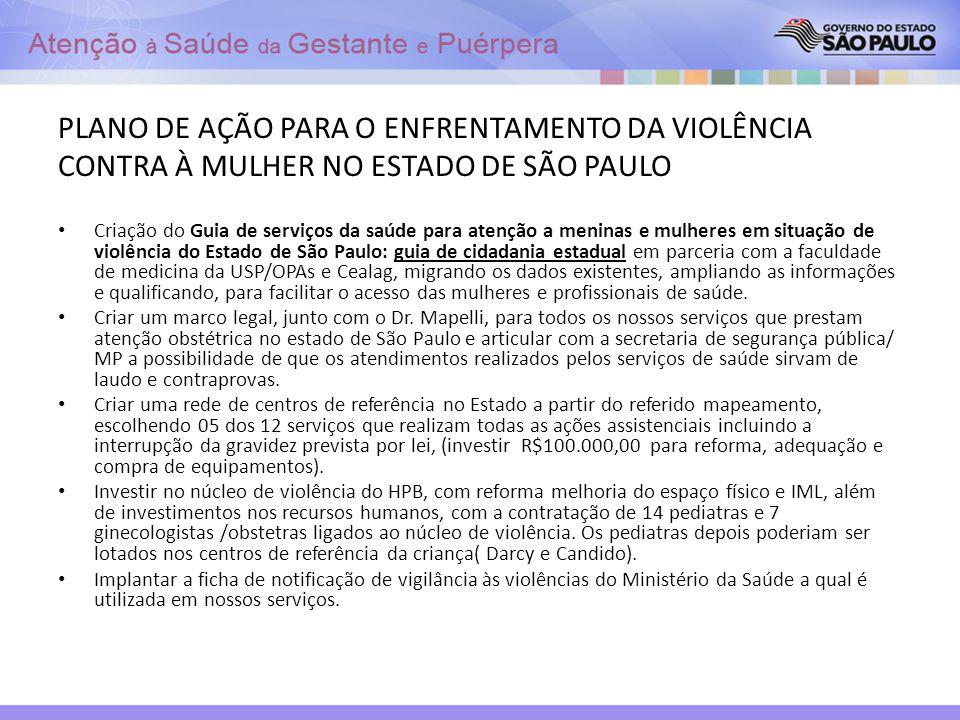 PLANO DE AÇÃO PARA O ENFRENTAMENTO DA VIOLÊNCIA CONTRA À MULHER NO ESTADO DE SÃO PAULO Criação do Guia de serviços da saúde para atenção a meninas e m