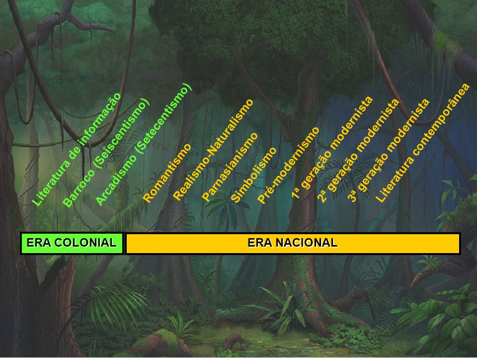 ERA COLONIAL ERA NACIONAL Arcadismo (Setecentismo) Barroco (Seiscentismo) Literatura de informação Pré-modernismo Romantismo Realismo-Naturalismo Parn