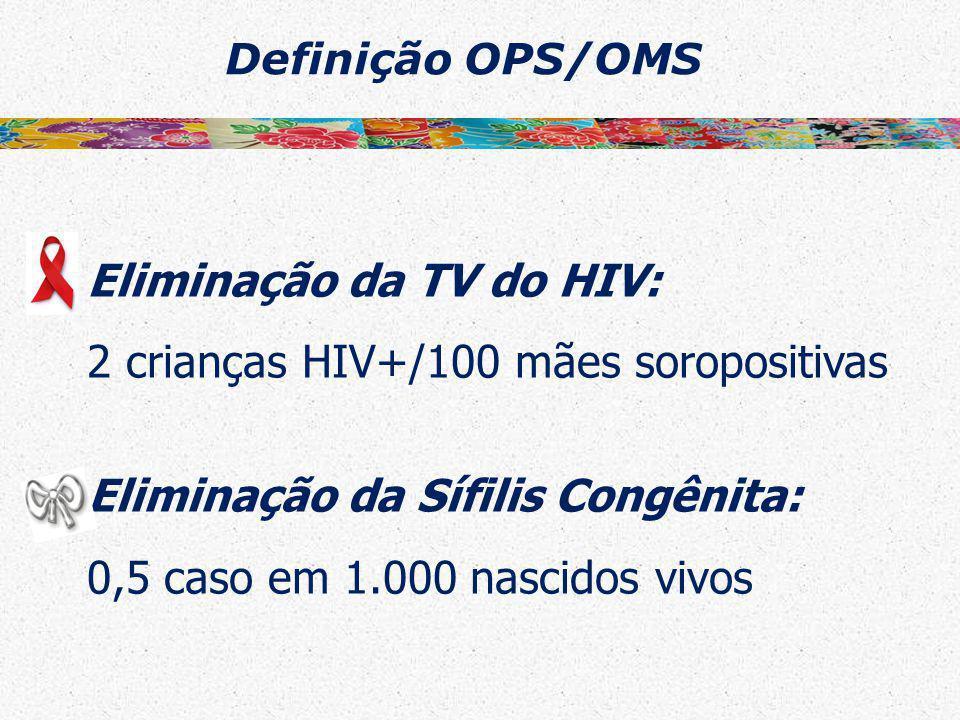 Eliminação da TV do HIV: 2 crianças HIV+/100 mães soropositivas Eliminação da Sífilis Congênita: 0,5 caso em 1.000 nascidos vivos Definição OPS/OMS