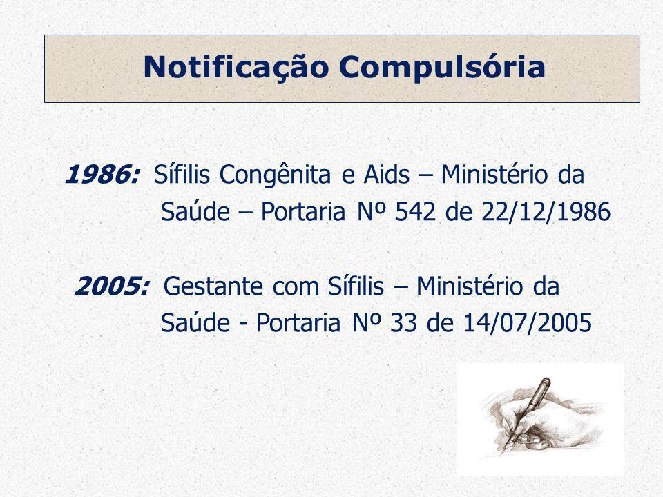 1986: Sífilis Congênita e Aids – Ministério da Saúde – Portaria Nº 542 de 22/12/1986 2005: Gestante com Sífilis – Ministério da Saúde - Portaria Nº 33
