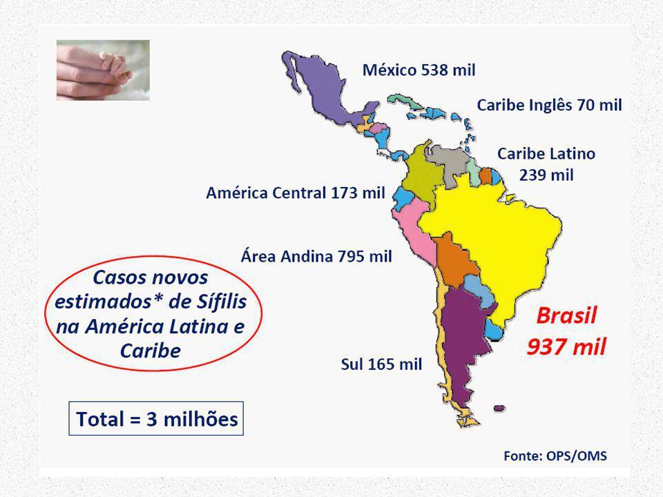 Fonte: SINAN-ESP – VE-PEDST/AIDS-SP * Dados preliminares até 30/06/2012, sujeitos a revisão mensal 657 casos 520 ñ trat/ign 137 out esq 2011 152 casos – não realizado/ign