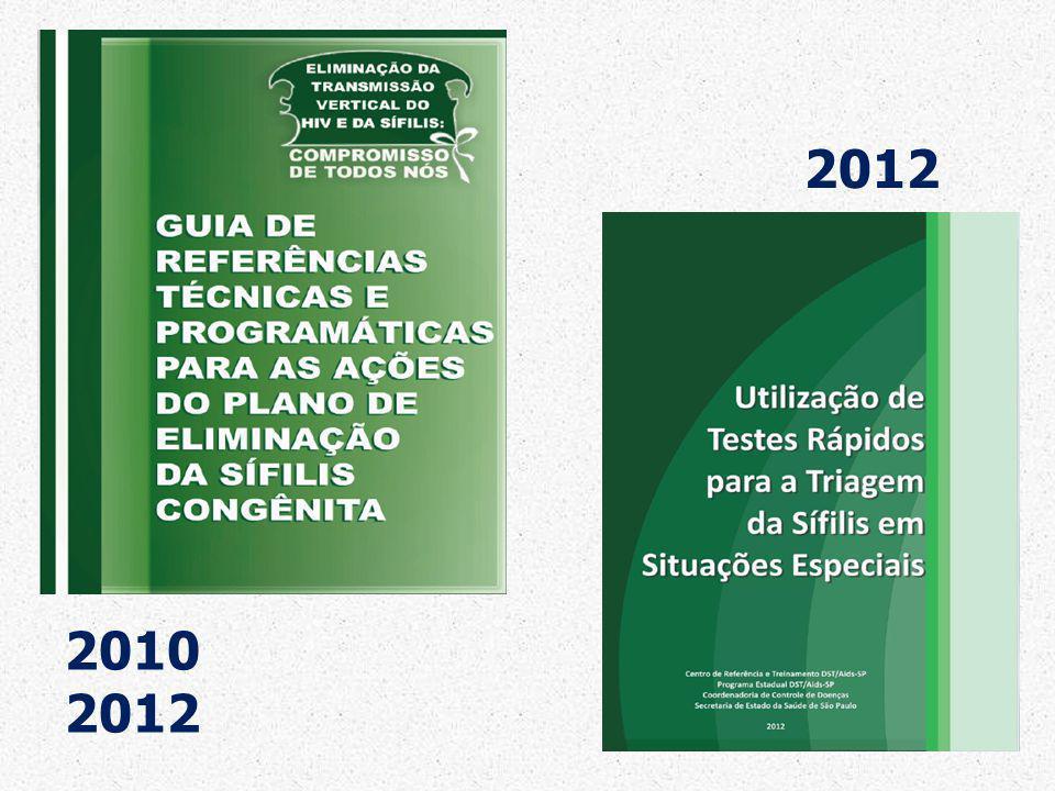 2012 2010 2012