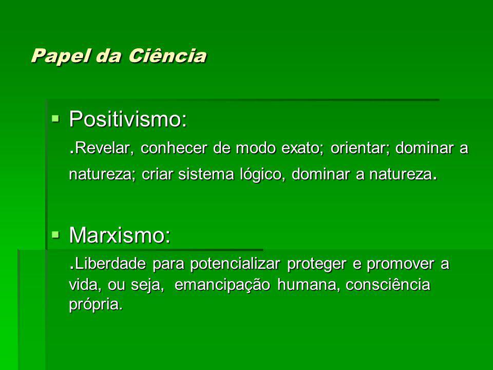 Papel da Ciência Positivismo:.