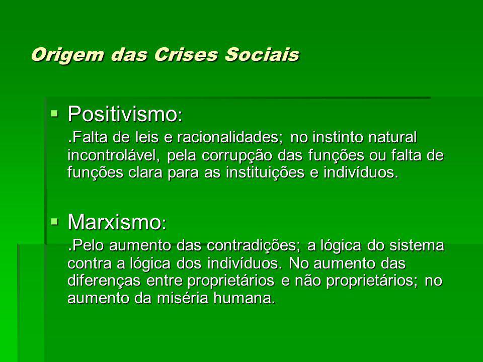 Origem das Crises Sociais Positivismo :.