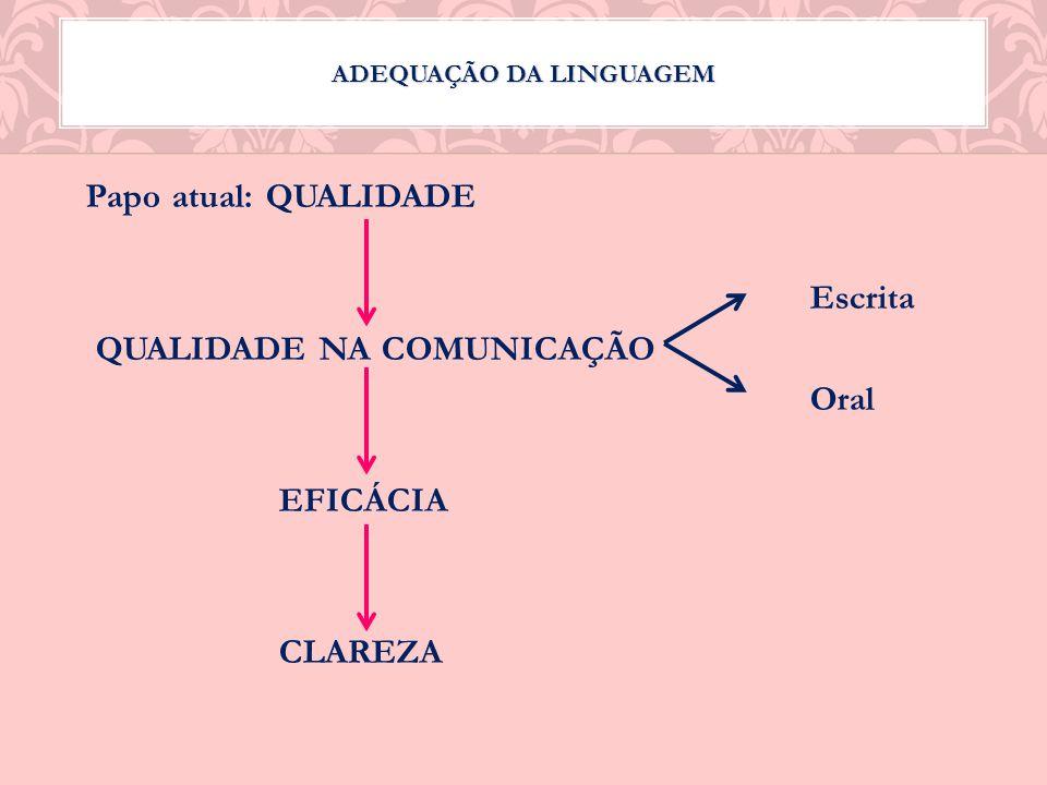 Papo atual: QUALIDADE Escrita QUALIDADE NA COMUNICAÇÃO Oral EFICÁCIA CLAREZA ADEQUAÇÃO DA LINGUAGEM