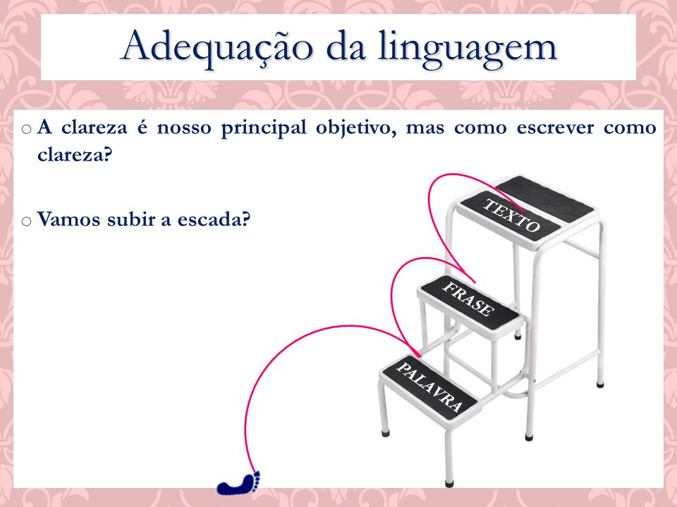 Adequação da linguagem o A clareza é nosso principal objetivo, mas como escrever como clareza? o Vamos subir a escada? PALAVRA TEXTO FRASE