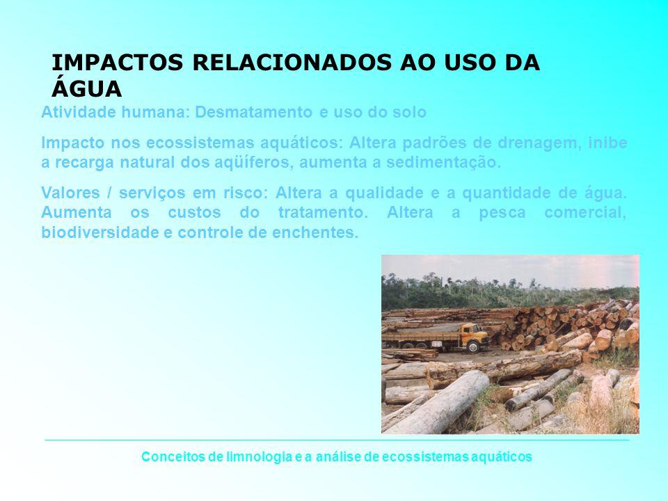 Conceitos de limnologia e a análise de ecossistemas aquáticos IMPACTOS RELACIONADOS AO USO DA ÁGUA Atividade humana: Desmatamento e uso do solo Impact