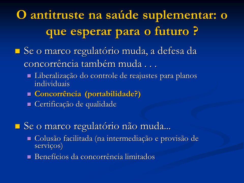 O antitruste na saúde suplementar: o que esperar para o futuro ? Se o marco regulatório muda, a defesa da concorrência também muda... Se o marco regul