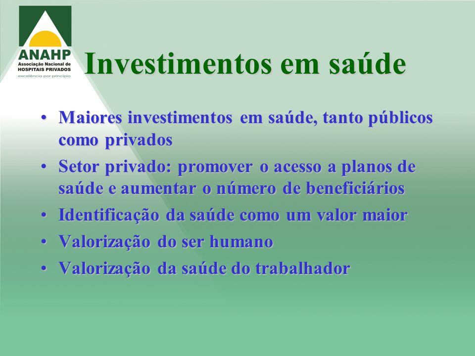 Investimentos em saúde Maiores investimentos em saúde, tanto públicos como privadosMaiores investimentos em saúde, tanto públicos como privados Setor