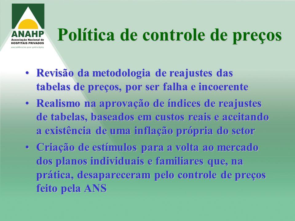 Política de controle de preços Revisão da metodologia de reajustes das tabelas de preços, por ser falha e incoerenteRevisão da metodologia de reajuste
