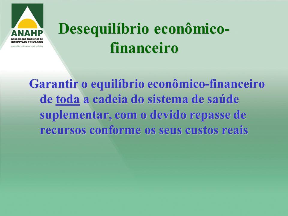 Desequilíbrio econômico- financeiro Garantir o equilíbrio econômico-financeiro de toda a cadeia do sistema de saúde suplementar, com o devido repasse