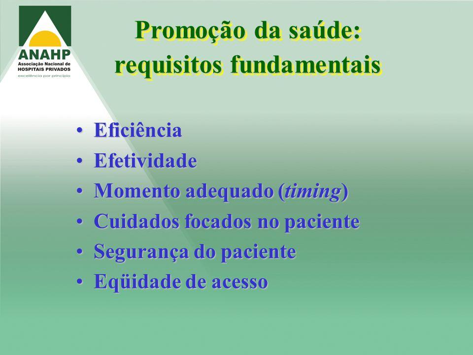 Promoção da saúde: requisitos fundamentais Promoção da saúde: requisitos fundamentais EficiênciaEficiência EfetividadeEfetividade Momento adequado (ti