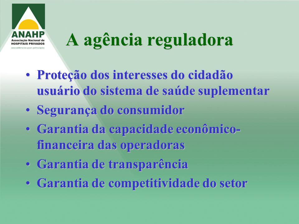 A agência reguladora Proteção dos interesses do cidadão usuário do sistema de saúde suplementarProteção dos interesses do cidadão usuário do sistema d