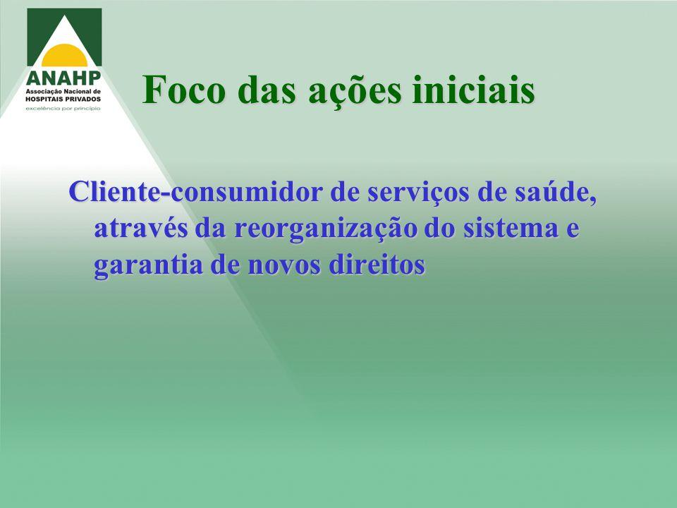 Foco das ações iniciais Cliente-consumidor de serviços de saúde, através da reorganização do sistema e garantia de novos direitos
