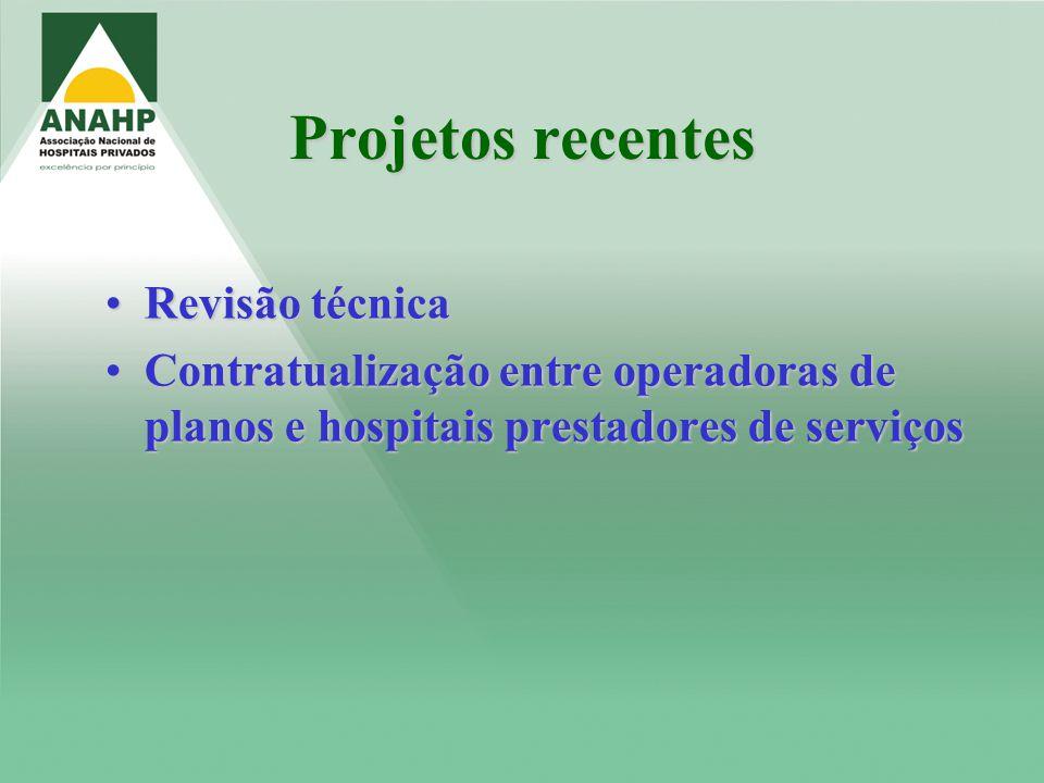 Projetos recentes Revisão técnicaRevisão técnica Contratualização entre operadoras de planos e hospitais prestadores de serviçosContratualização entre