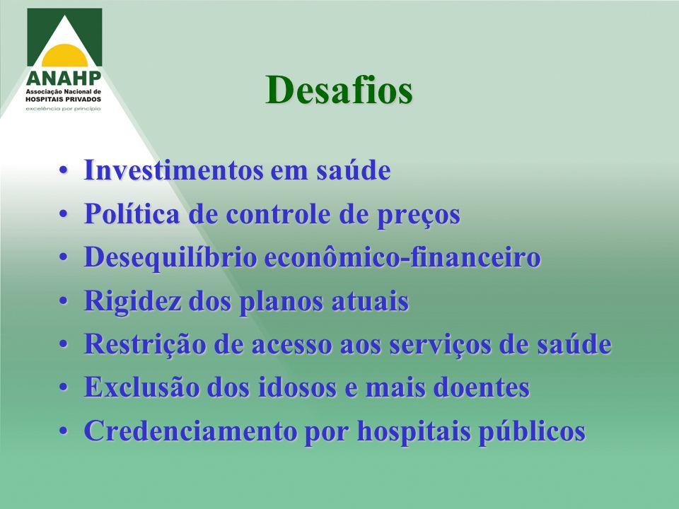Desafios Investimentos em saúdeInvestimentos em saúde Política de controle de preçosPolítica de controle de preços Desequilíbrio econômico-financeiroD