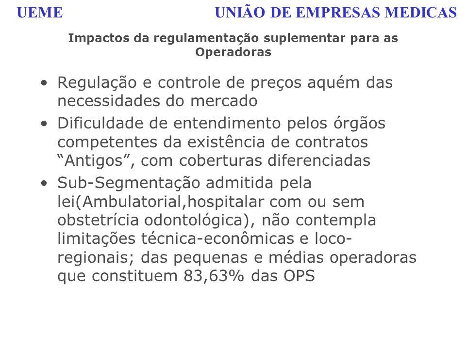 UEME UNIÃO DE EMPRESAS MEDICAS Impactos da regulamentação suplementar para as Operadoras Regulação e controle de preços aquém das necessidades do merc