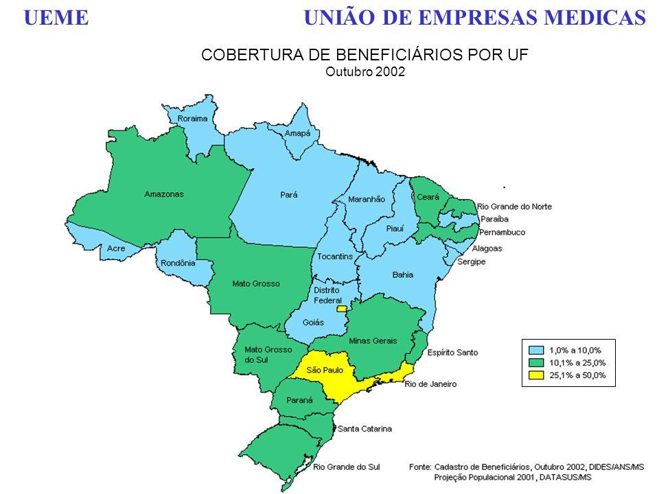 UEME UNIÃO DE EMPRESAS MEDICAS COBERTURA DE BENEFICIÁRIOS POR UF Outubro 2002