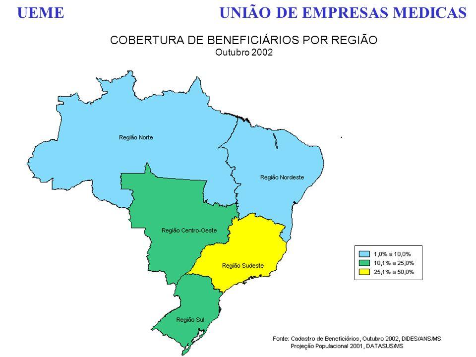 UEME UNIÃO DE EMPRESAS MEDICAS COBERTURA DE BENEFICIÁRIOS POR REGIÃO Outubro 2002