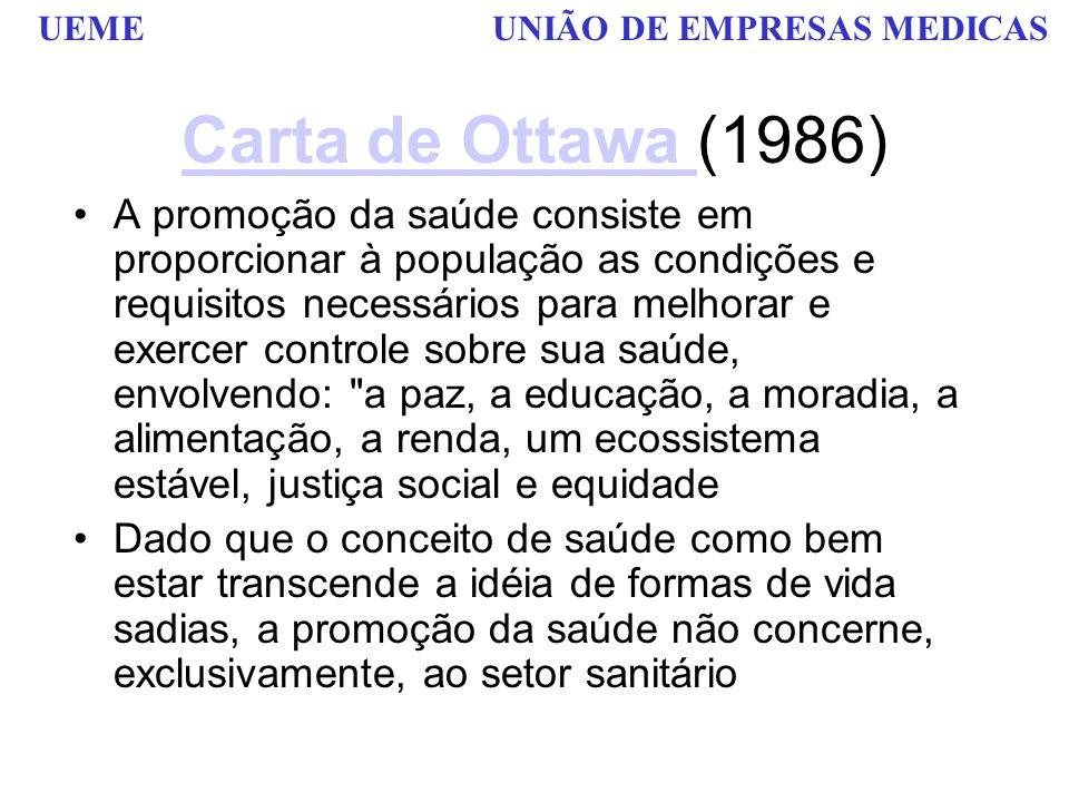 UEME UNIÃO DE EMPRESAS MEDICAS Carta de Ottawa Carta de Ottawa (1986) A promoção da saúde consiste em proporcionar à população as condições e requisit