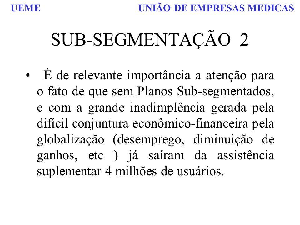 UEME UNIÃO DE EMPRESAS MEDICAS SUB-SEGMENTAÇÃO 2 É de relevante importância a atenção para o fato de que sem Planos Sub-segmentados, e com a grande in