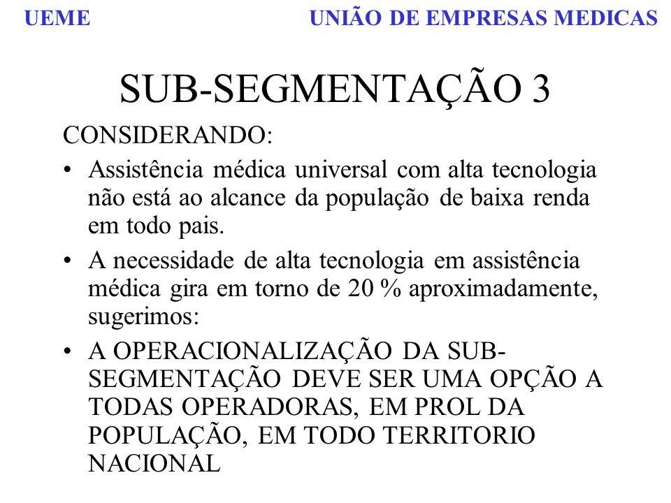 UEME UNIÃO DE EMPRESAS MEDICAS SUB-SEGMENTAÇÃO 3 CONSIDERANDO: Assistência médica universal com alta tecnologia não está ao alcance da população de ba