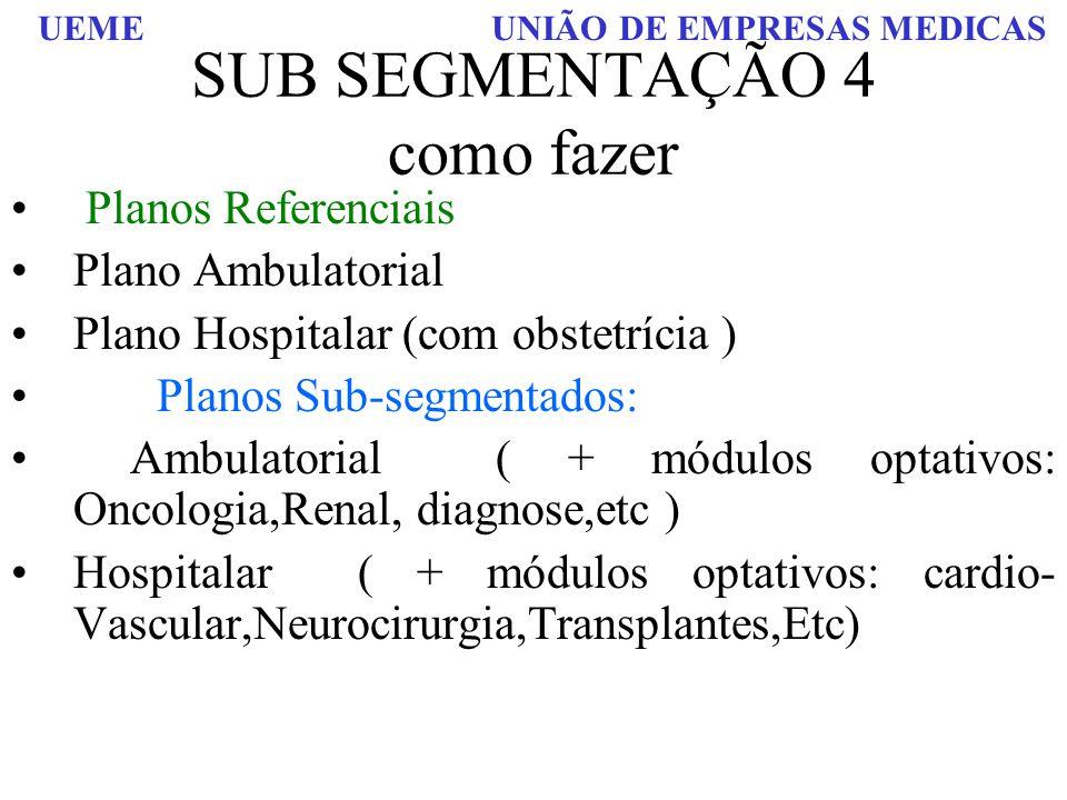 UEME UNIÃO DE EMPRESAS MEDICAS SUB SEGMENTAÇÃO 4 como fazer Planos Referenciais Plano Ambulatorial Plano Hospitalar (com obstetrícia ) Planos Sub-segm