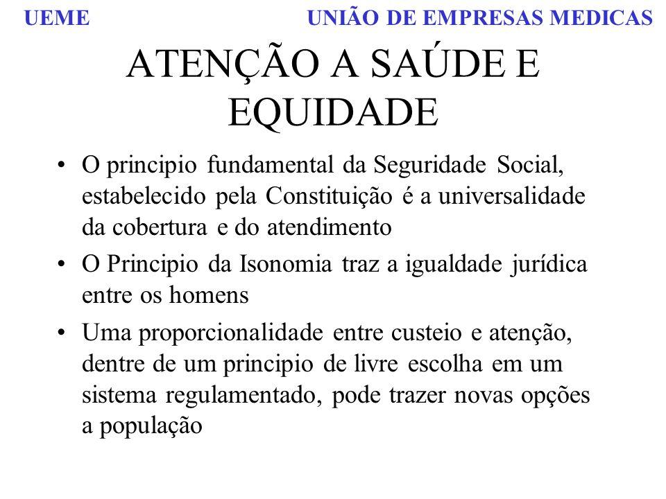 UEME UNIÃO DE EMPRESAS MEDICAS ATENÇÃO A SAÚDE E EQUIDADE O principio fundamental da Seguridade Social, estabelecido pela Constituição é a universalid