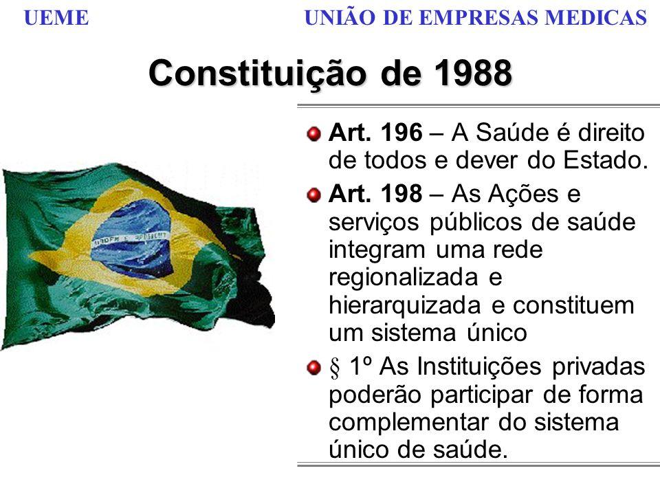UEME UNIÃO DE EMPRESAS MEDICAS Constituição de 1988 Art. 196 – A Saúde é direito de todos e dever do Estado. Art. 198 – As Ações e serviços públicos d