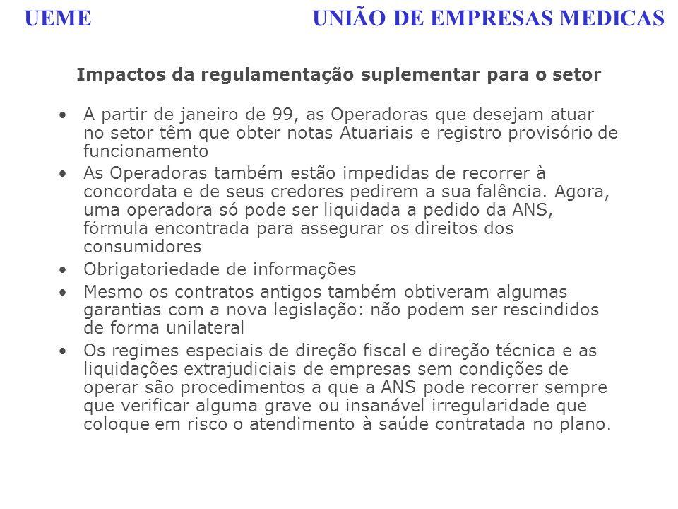 UEME UNIÃO DE EMPRESAS MEDICAS Impactos da regulamentação suplementar para o setor A partir de janeiro de 99, as Operadoras que desejam atuar no setor