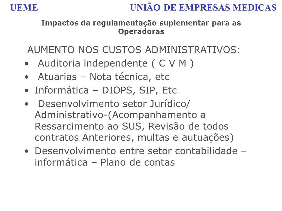 UEME UNIÃO DE EMPRESAS MEDICAS Impactos da regulamentação suplementar para as Operadoras AUMENTO NOS CUSTOS ADMINISTRATIVOS: Auditoria independente (