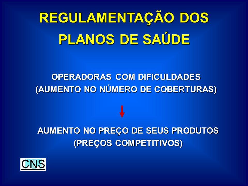 REGULAMENTAÇÃO DOS PLANOS DE SAÚDE OPERADORAS COM DIFICULDADES (AUMENTO NO NÚMERO DE COBERTURAS) AUMENTO NO PREÇO DE SEUS PRODUTOS (PREÇOS COMPETITIVO