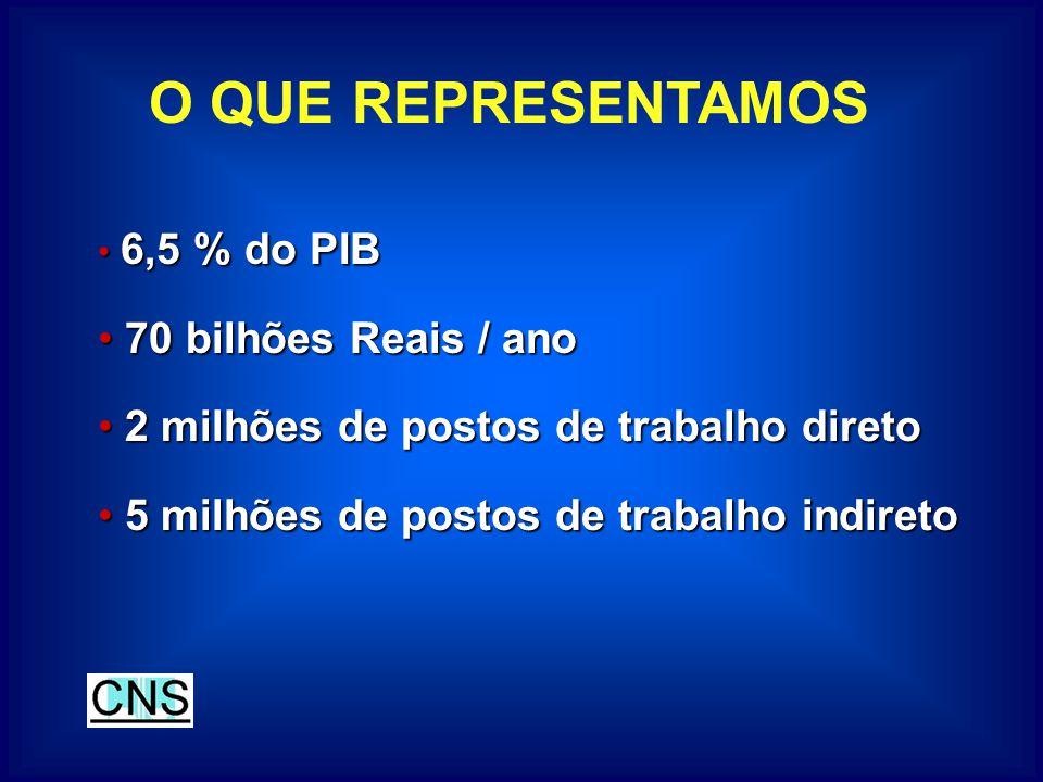 ALTERNATIVAS PARA OS SERVIÇOS DE SAÚDE READEQUAÇÃO DO RELACIONAMENTO COMERCIAL READEQUAÇÃO DO RELACIONAMENTO COMERCIAL CONTRATOS PARA REGULAR A RELAÇÃO CONTRATOS PARA REGULAR A RELAÇÃO PRESTADORES X TOMADORES PRESTADORES X TOMADORES OBJETO OBJETO PRAZOS E CONDIÇÕES PARA FATURAMENTO E RECEBIMENTO PRAZOS E CONDIÇÕES PARA FATURAMENTO E RECEBIMENTO DEFINIÇÃO DE PERIODICIDADE DE REAJUSTES DEFINIÇÃO DE PERIODICIDADE DE REAJUSTES NORMATIZAÇÃO DE AUDITORIAS NORMATIZAÇÃO DE AUDITORIAS REVISÃO PRÉVIA REVISÃO PRÉVIA PADRONIZAÇÃO DE FORMULÁRIOS PADRONIZAÇÃO DE FORMULÁRIOS