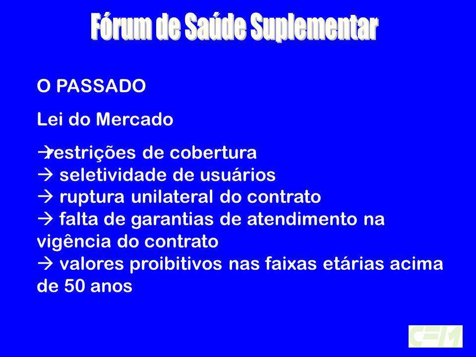 O PASSADO Ações dos Conselhos de Medicina Luta pela integralidade do atendimento aos pacientes Falta de ação mais incisiva na fiscalização de pessoas jurídicas até 1980.