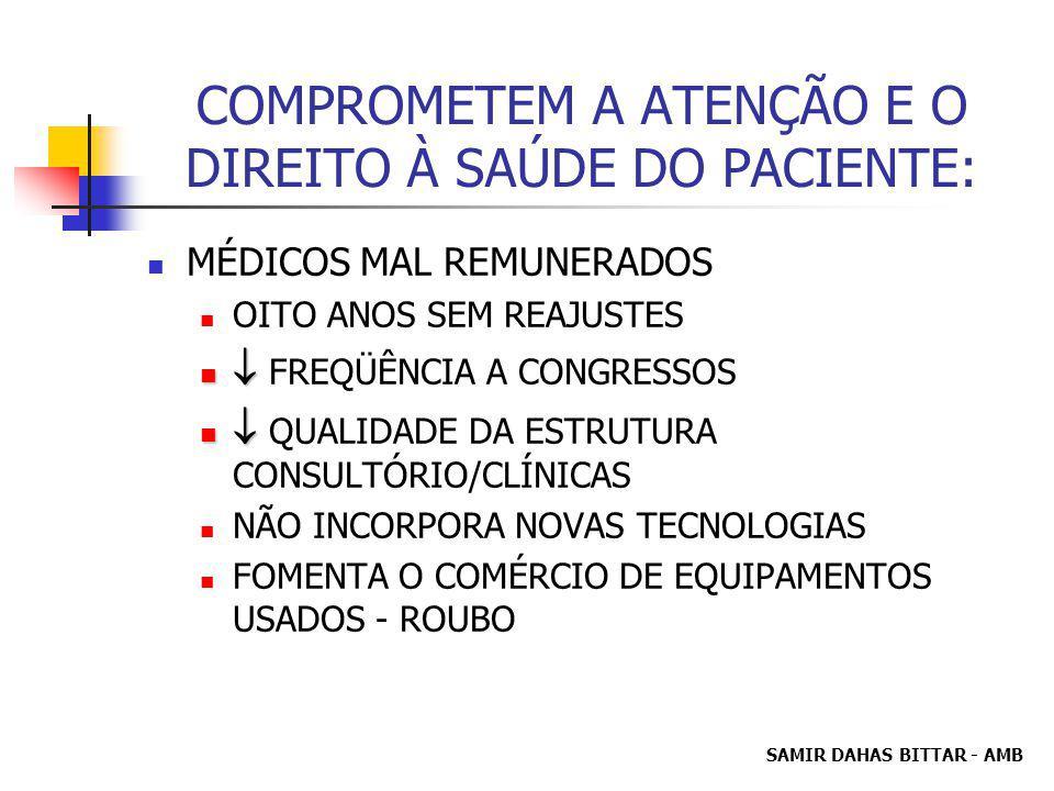 SAMIR DAHAS BITTAR - AMB COMPROMETEM A ATENÇÃO E O DIREITO À SAÚDE DO PACIENTE: MÉDICOS MAL REMUNERADOS OITO ANOS SEM REAJUSTES FREQÜÊNCIA A CONGRESSOS QUALIDADE DA ESTRUTURA CONSULTÓRIO/CLÍNICAS NÃO INCORPORA NOVAS TECNOLOGIAS FOMENTA O COMÉRCIO DE EQUIPAMENTOS USADOS - ROUBO