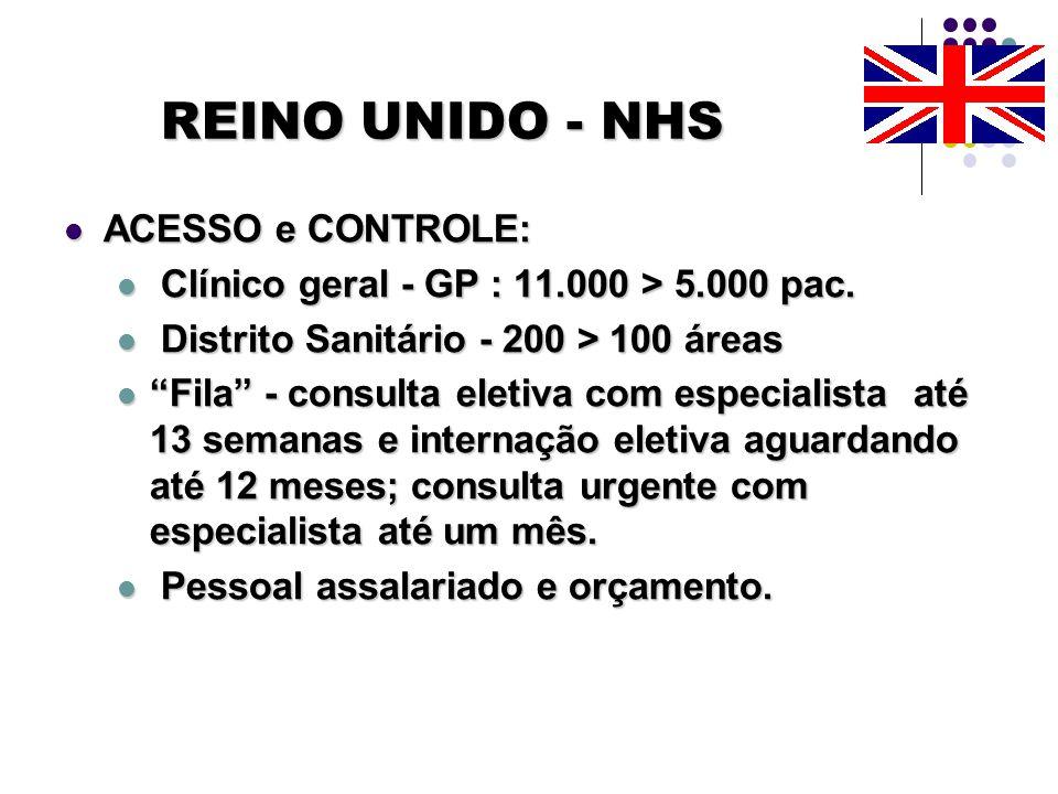 REINO UNIDO - NHS ACESSO e CONTROLE: ACESSO e CONTROLE: Clínico geral - GP : 11.000 > 5.000 pac. Clínico geral - GP : 11.000 > 5.000 pac. Distrito San