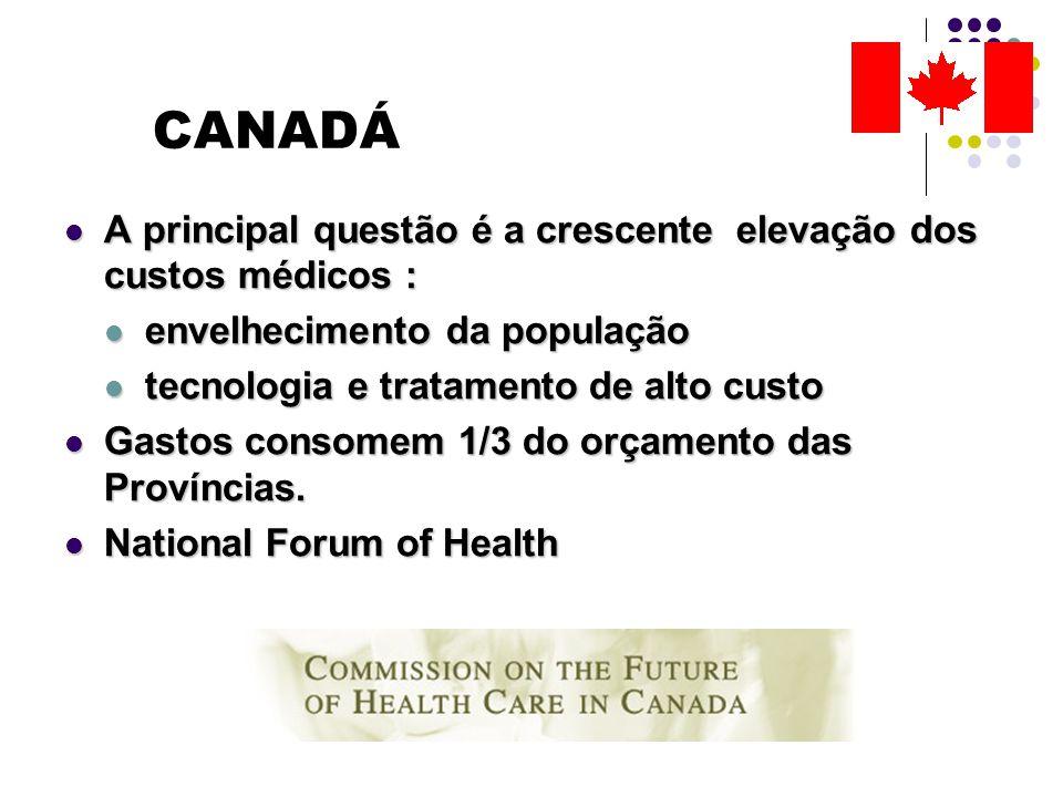 CANADÁ A principal questão é a crescente elevação dos custos médicos : A principal questão é a crescente elevação dos custos médicos : envelhecimento