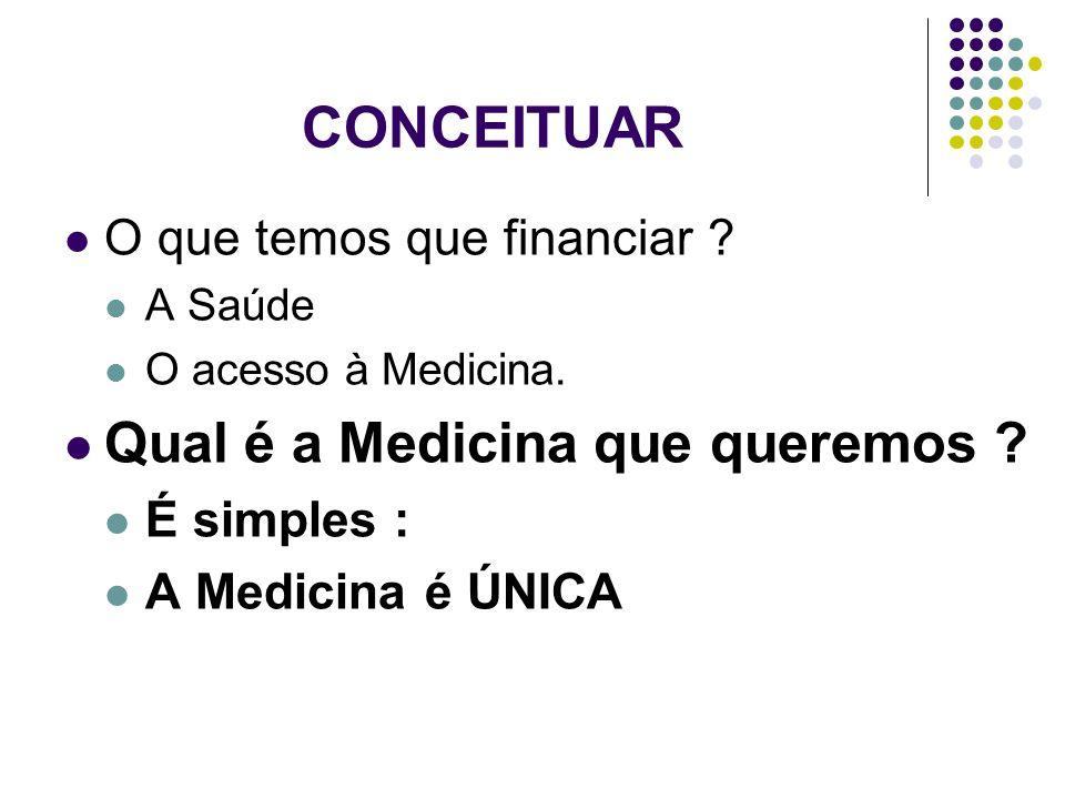 CONCEITUAR O que temos que financiar ? A Saúde O acesso à Medicina. Qual é a Medicina que queremos ? É simples : A Medicina é ÚNICA