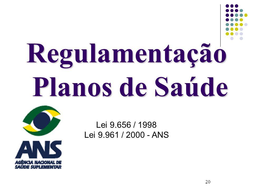Regulamentação Planos de Saúde Planos de Saúde Lei 9.656 / 1998 Lei 9.961 / 2000 - ANS 20