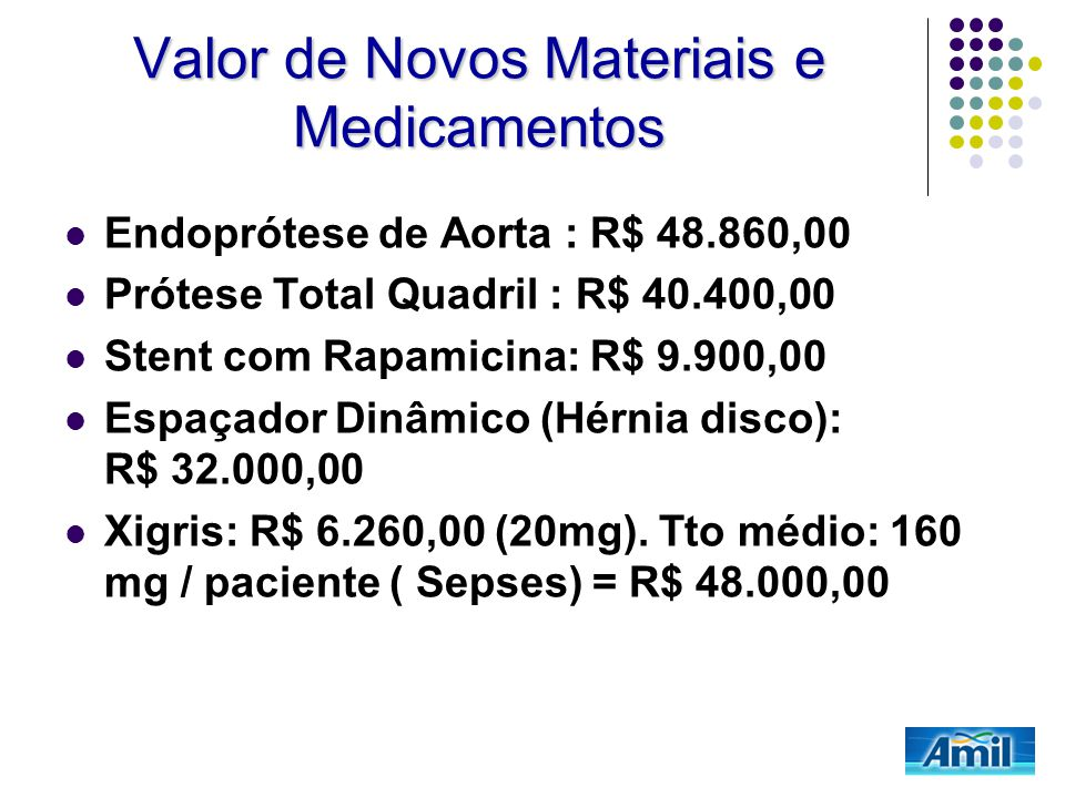 Valor de Novos Materiais e Medicamentos Endoprótese de Aorta : R$ 48.860,00 Prótese Total Quadril : R$ 40.400,00 Stent com Rapamicina: R$ 9.900,00 Espaçador Dinâmico (Hérnia disco): R$ 32.000,00 Xigris: R$ 6.260,00 (20mg).