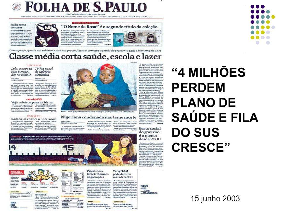 4 MILHÕES PERDEM PLANO DE SAÚDE E FILA DO SUS CRESCE 15 junho 2003