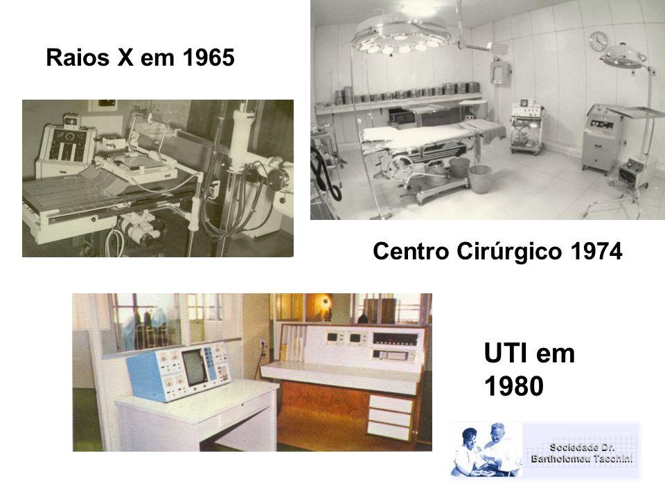 Centro Cirúrgico 1974 UTI em 1980 Raios X em 1965